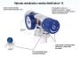 Lahvový redukční ventil MEDISELECT® II